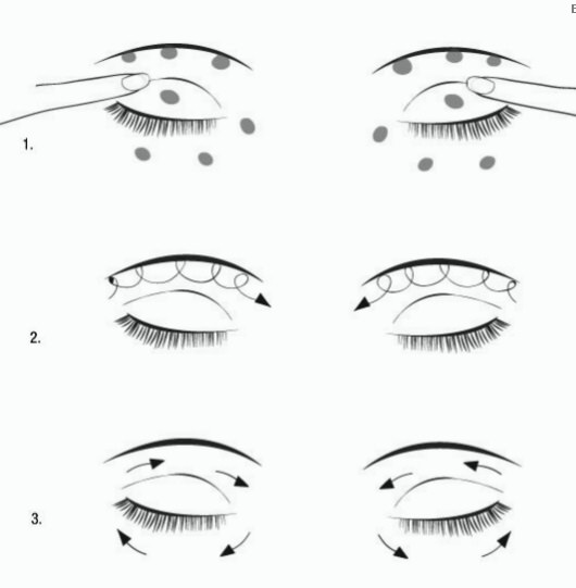 Массажные линии глаз